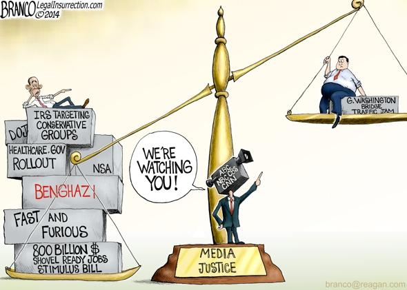 Media Scales